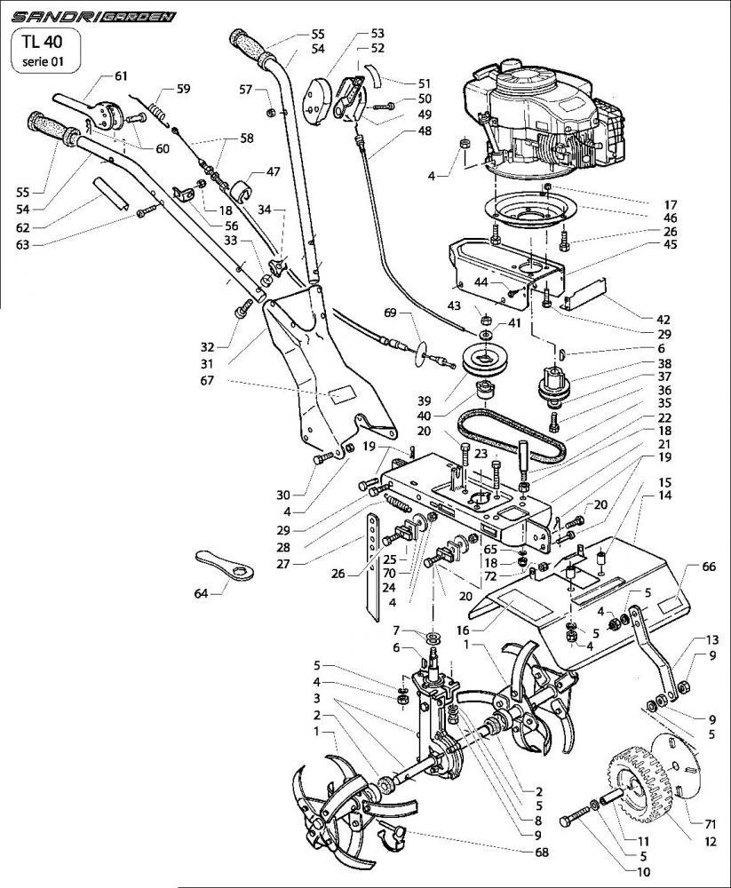 sandrigarden motobineuse  u2013 taille haie tracteur occasion